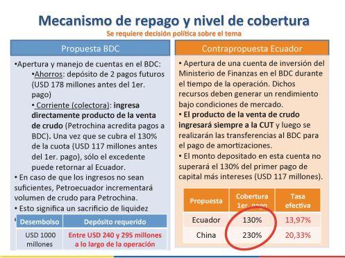 mep-presentation-bcp.._Page_11