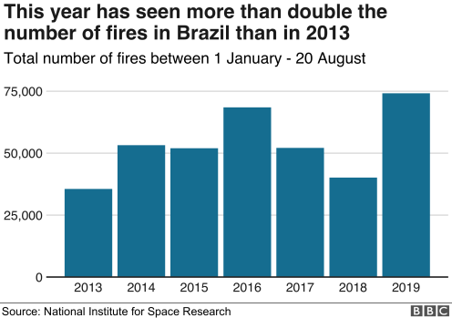 _108391892_brazil_annual_fires-nc.png